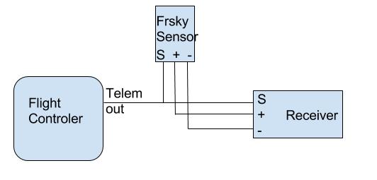Telemetry - cleanflight